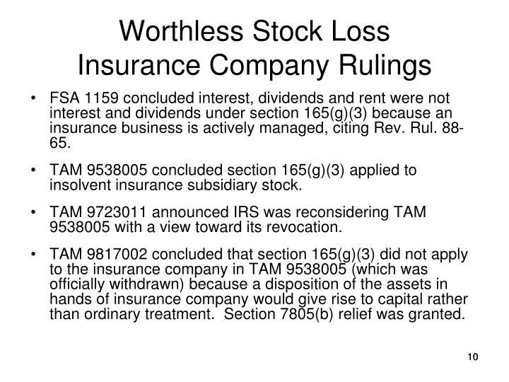 Worthless Stock Loss