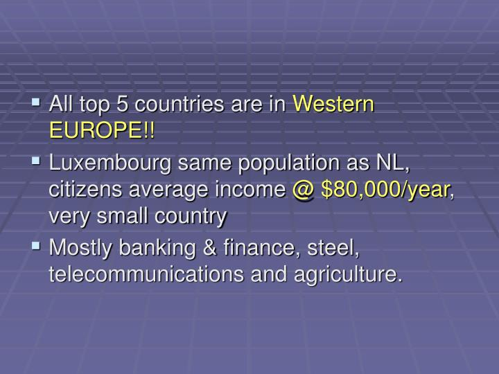 All top 5 countries are in