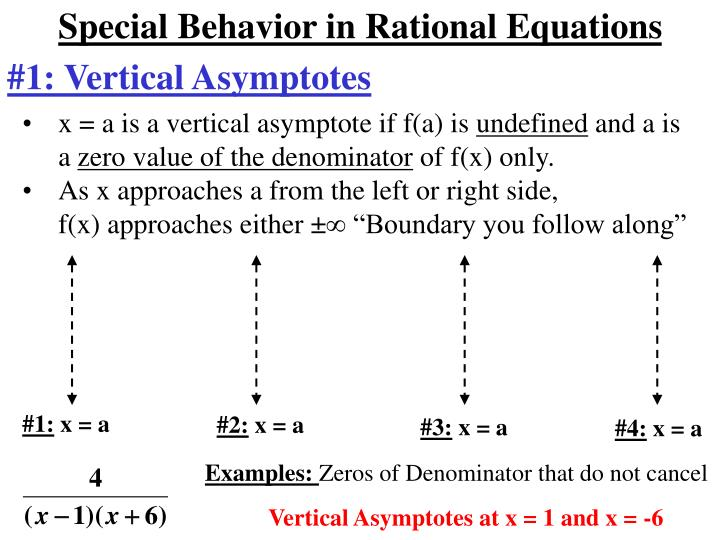 Special Behavior in Rational Equations
