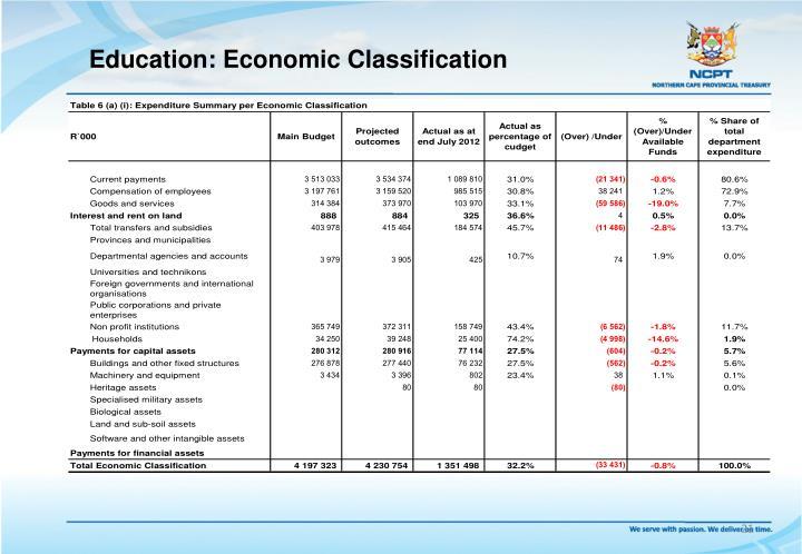 Education: Economic Classification