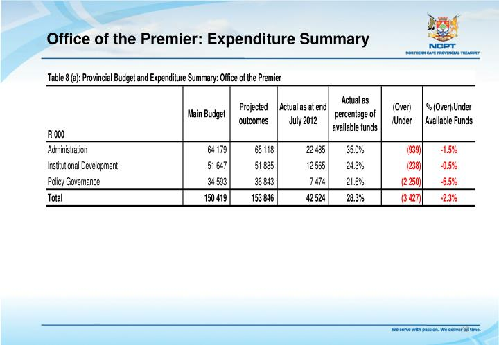 Office of the Premier: Expenditure Summary