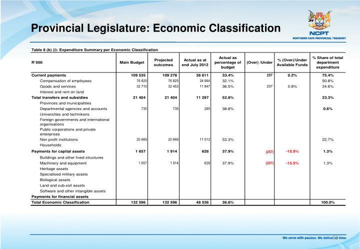 Provincial Legislature: Economic Classification
