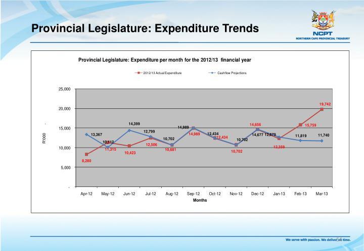 Provincial Legislature: Expenditure Trends