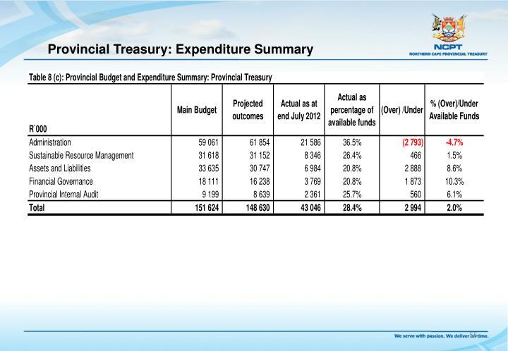 Provincial Treasury: Expenditure Summary