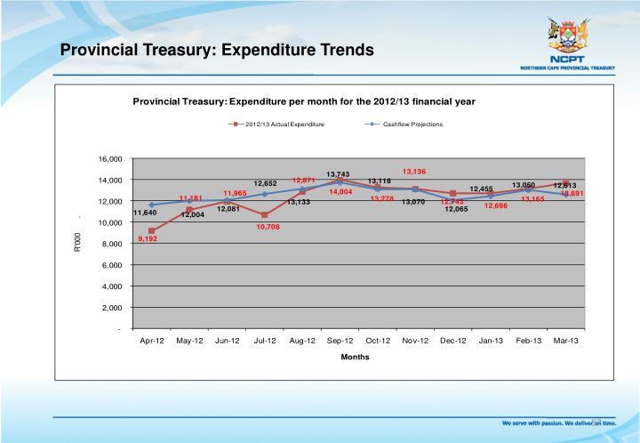 Provincial Treasury: Expenditure Trends
