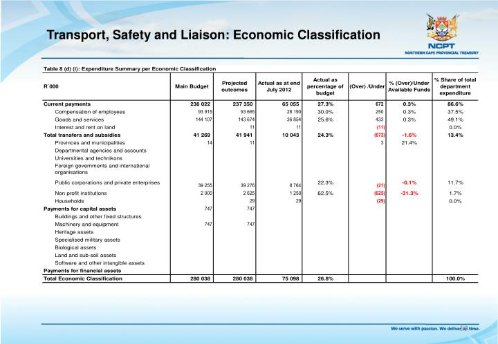 Transport, Safety and Liaison: Economic Classification