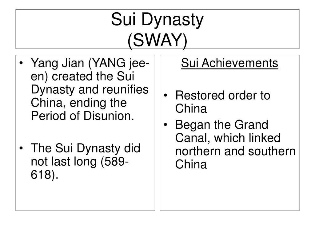 PPT - Chapter 14: China PowerPoint Presentation, free ...