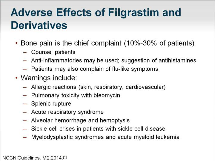 Adverse Effects of Filgrastim and Derivatives