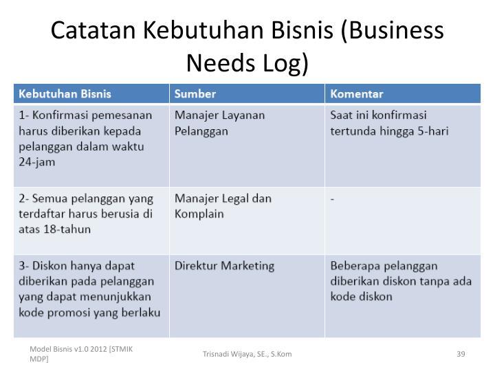 Catatan Kebutuhan Bisnis (Business Needs Log)