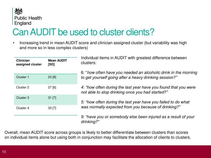 Can AUDIT be used to cluster clients?