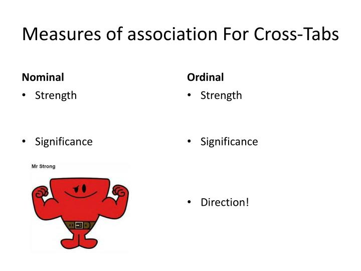 Measures of association For Cross-Tabs