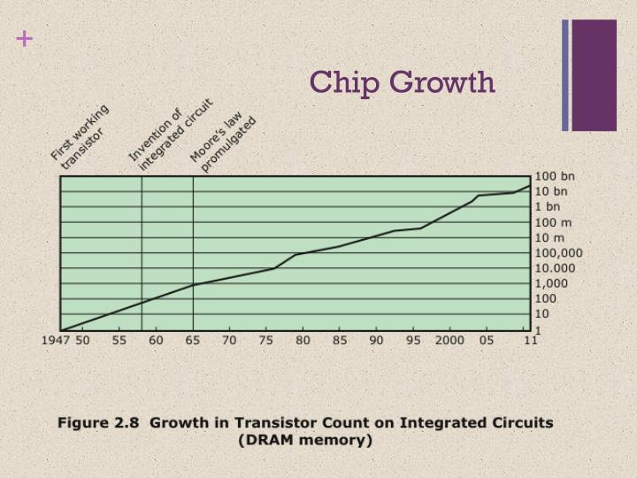 Chip Growth
