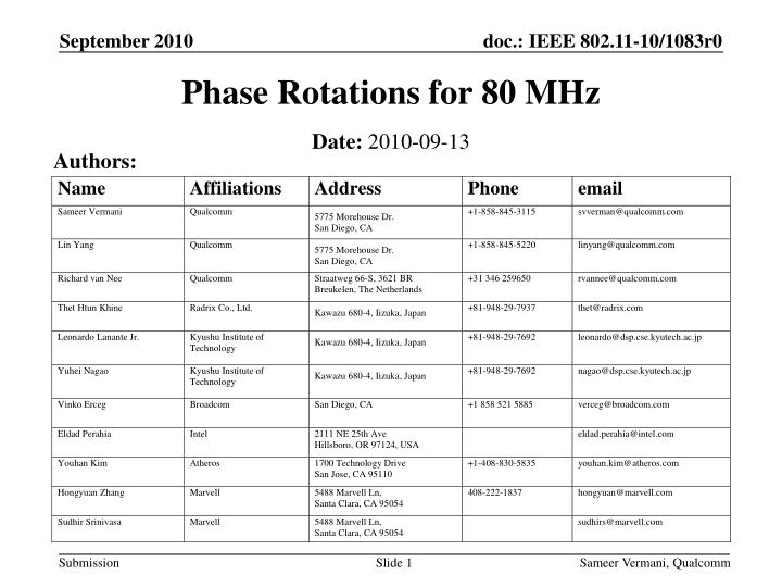 phase rotations for 80 mhz n.