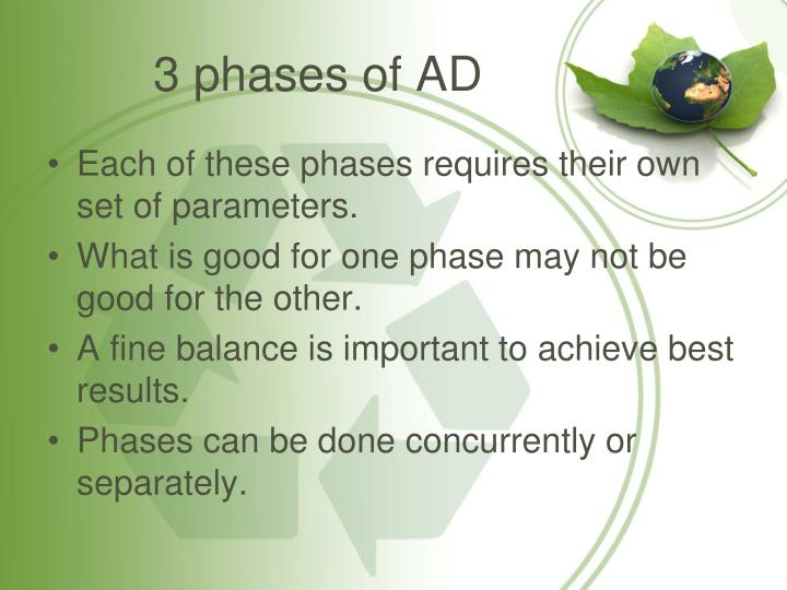 3 phases of AD