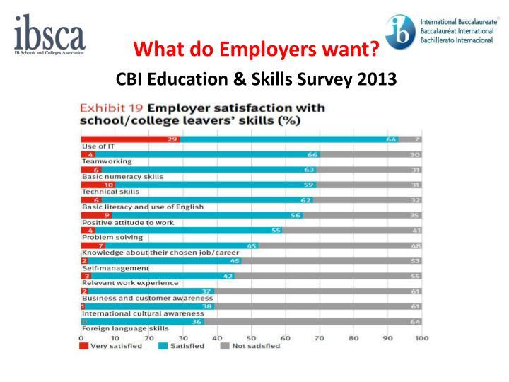 What do employers want cbi education skills survey 2013