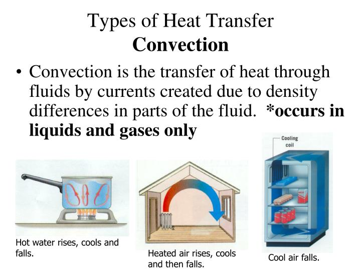 Types of Heat Transfer