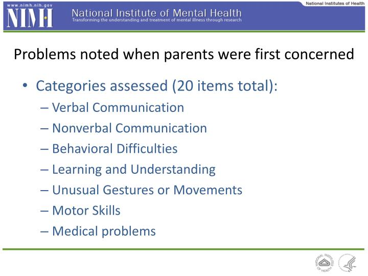 Problems noted when parents were first concerned