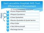 east lancashire hospitals nhs trust efficiencies in procurement