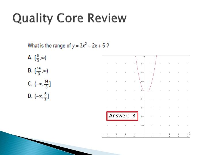 Quality core review
