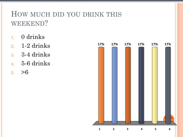 how much did you drink this weekend n.
