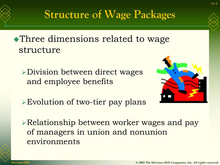 union role in wages and salary The powerpoint ppt presentation: union role in wage and salary administration is the property of its rightful owner.