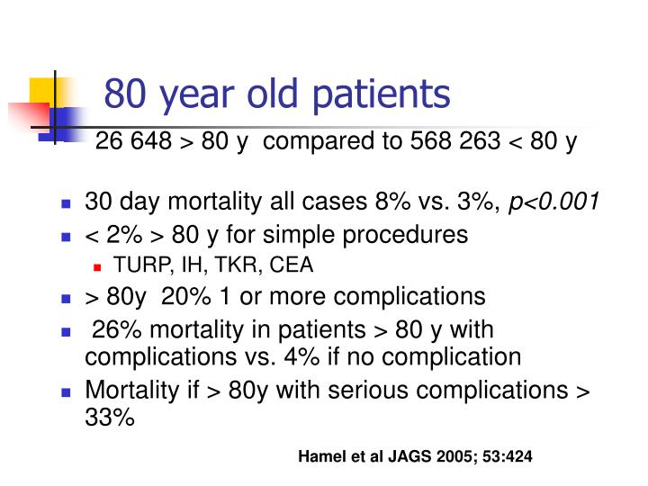 80 year old patients