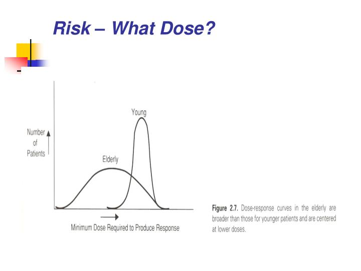 Risk – What Dose?