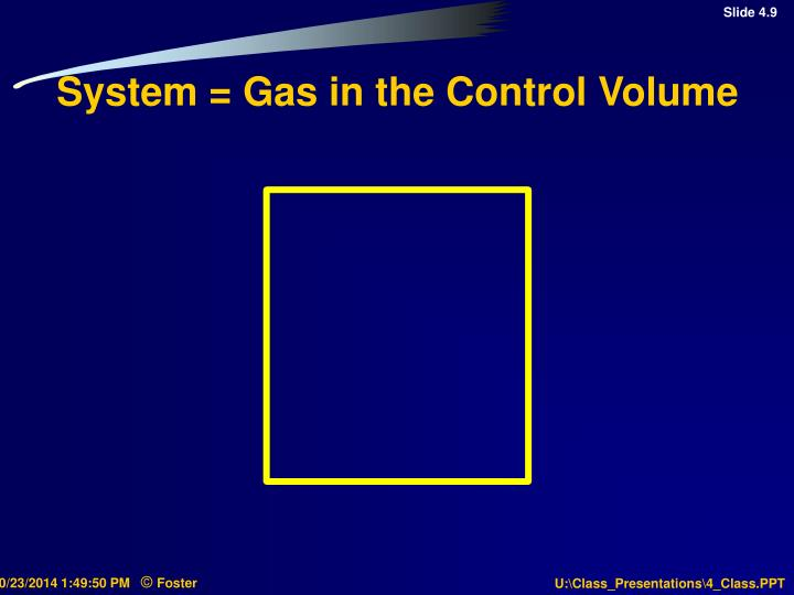 System = Gas in the Control Volume