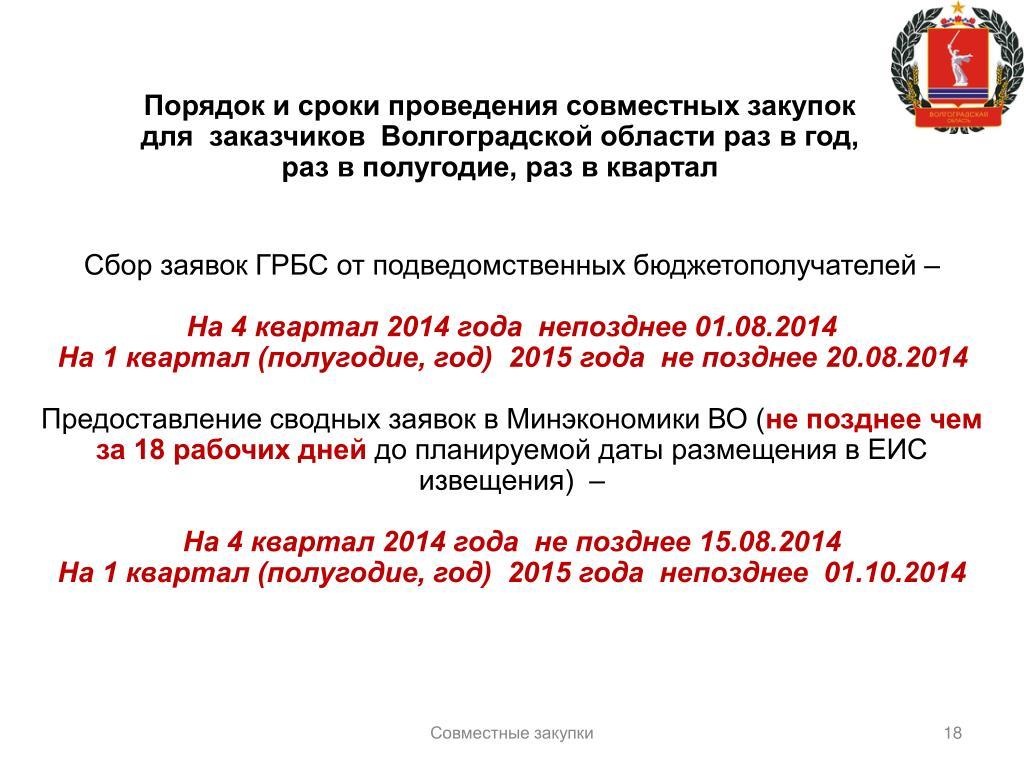Волгоградские совместные закупки пряжа на солнечной 15 воронеж каталог