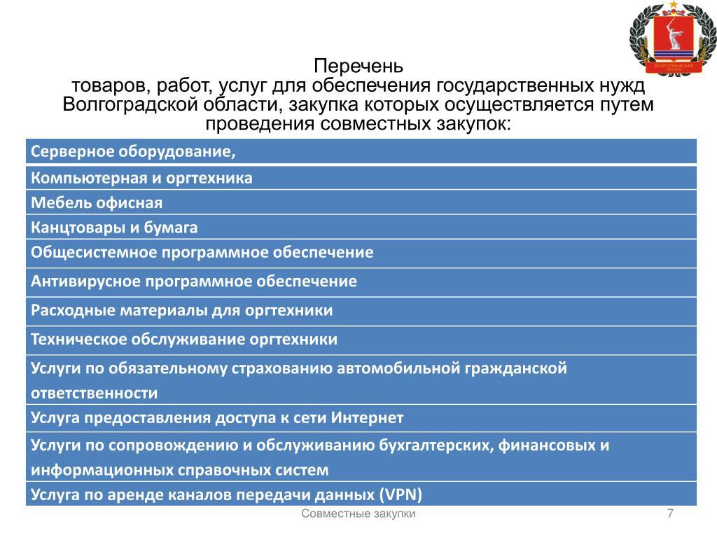 Волгоградские совместные закупки фурнитура для украшений ростов на дону