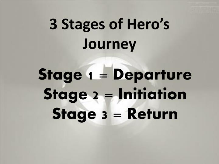 3 Stages of Hero's Journey