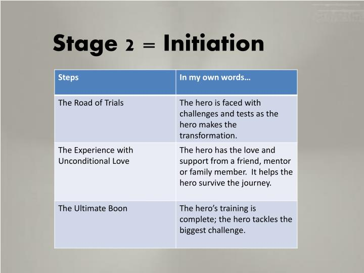 Stage 2 = Initiation