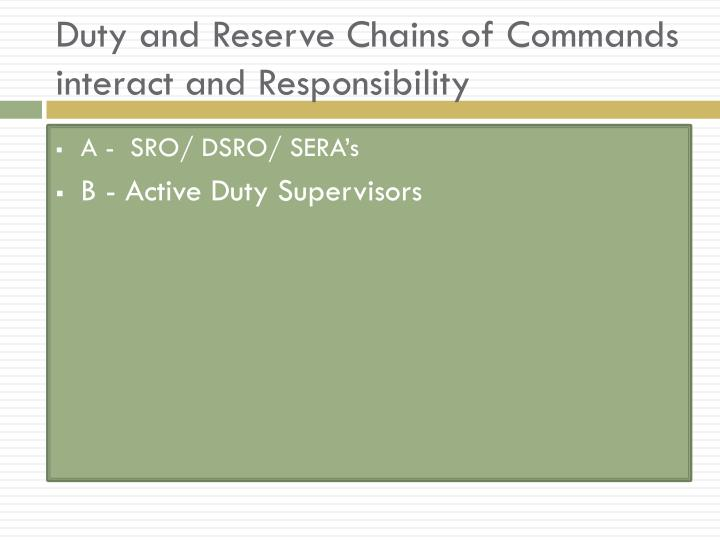Duty and Reserve Chains of Commands interact and Responsibility