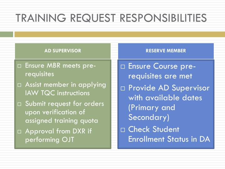 TRAINING REQUEST RESPONSIBILITIES
