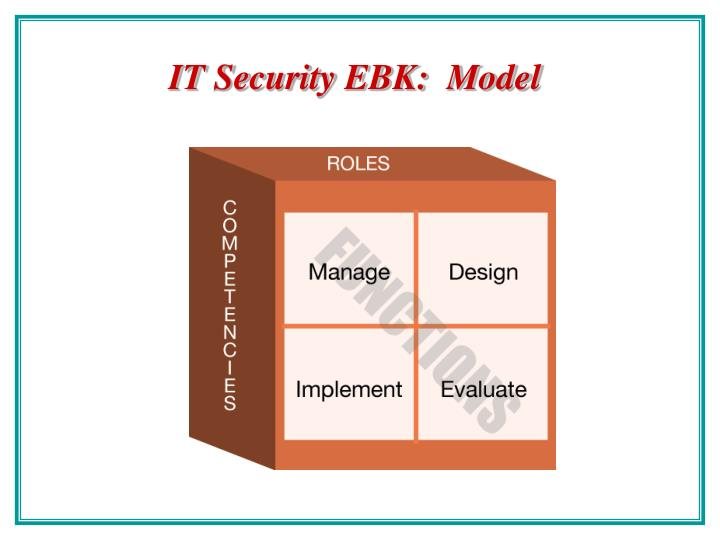 IT Security EBK:  Model