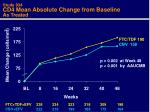 study 934 cd4 mean absolute change from baseline as treated