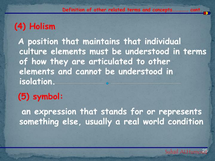 Definition of other related terms and concepts…………… cont.
