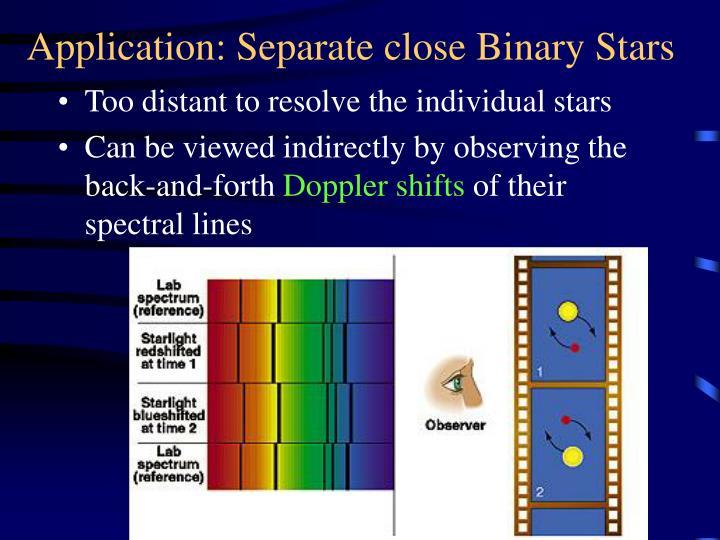 Application: Separate close Binary Stars