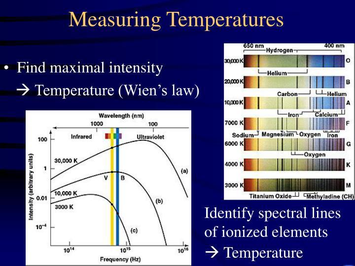 Measuring Temperatures