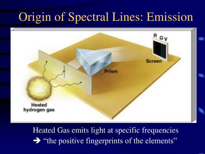 Origin of Spectral Lines: Emission