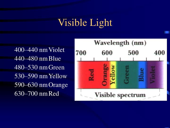 Visible Light