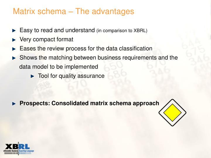 Matrix schema – The advantages
