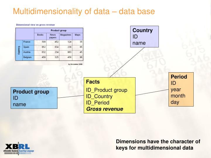 Multidimensionality of data – data base