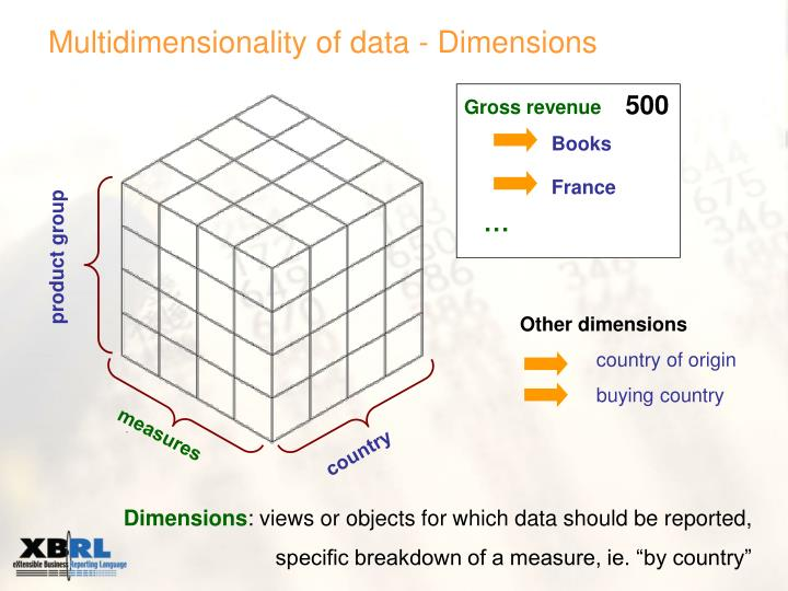 Multidimensionality of data - Dimensions