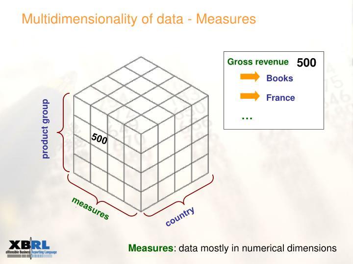 Multidimensionality of data - Measures