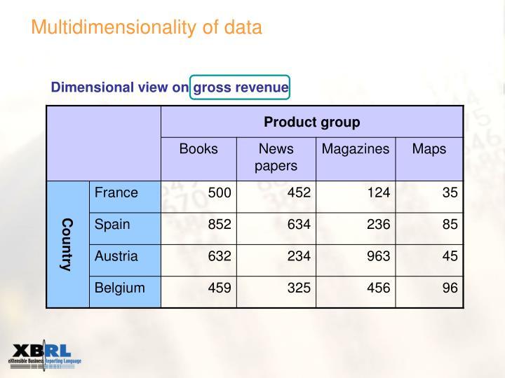 Multidimensionality of data