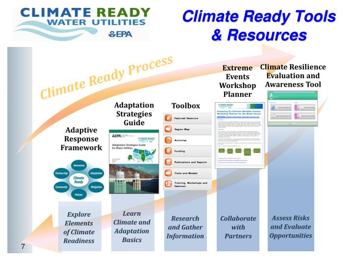 Climate Ready Tools    & Resources