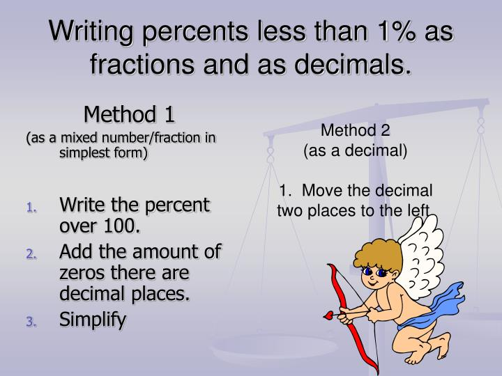 Writing percents less than 1% as fractions and as decimals.