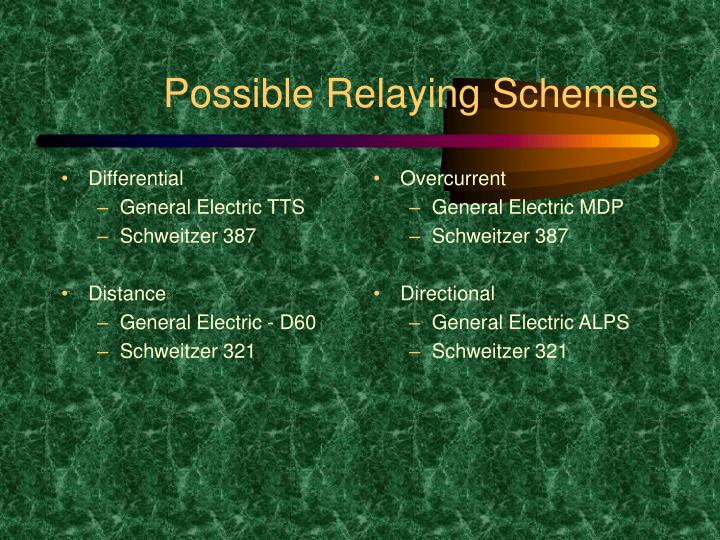 possible relaying schemes n.