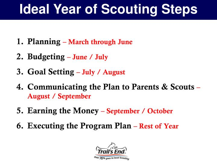 Ideal Year of Scouting Steps